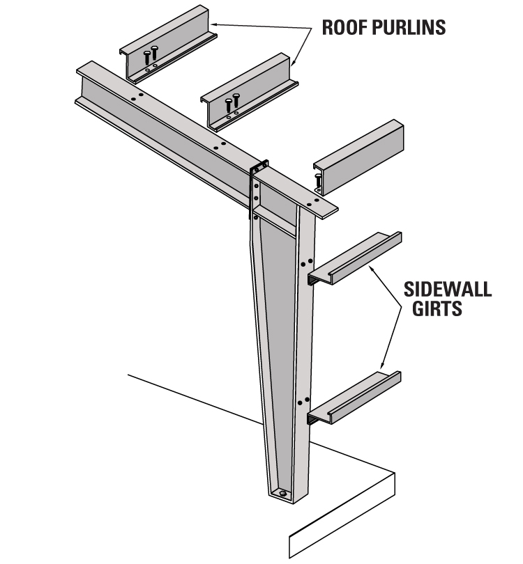 Galvanized Girts and Purlins